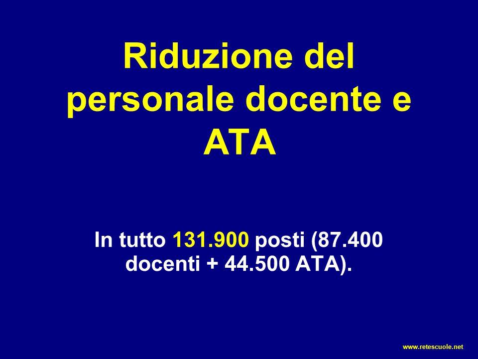 Riduzione del personale docente e ATA