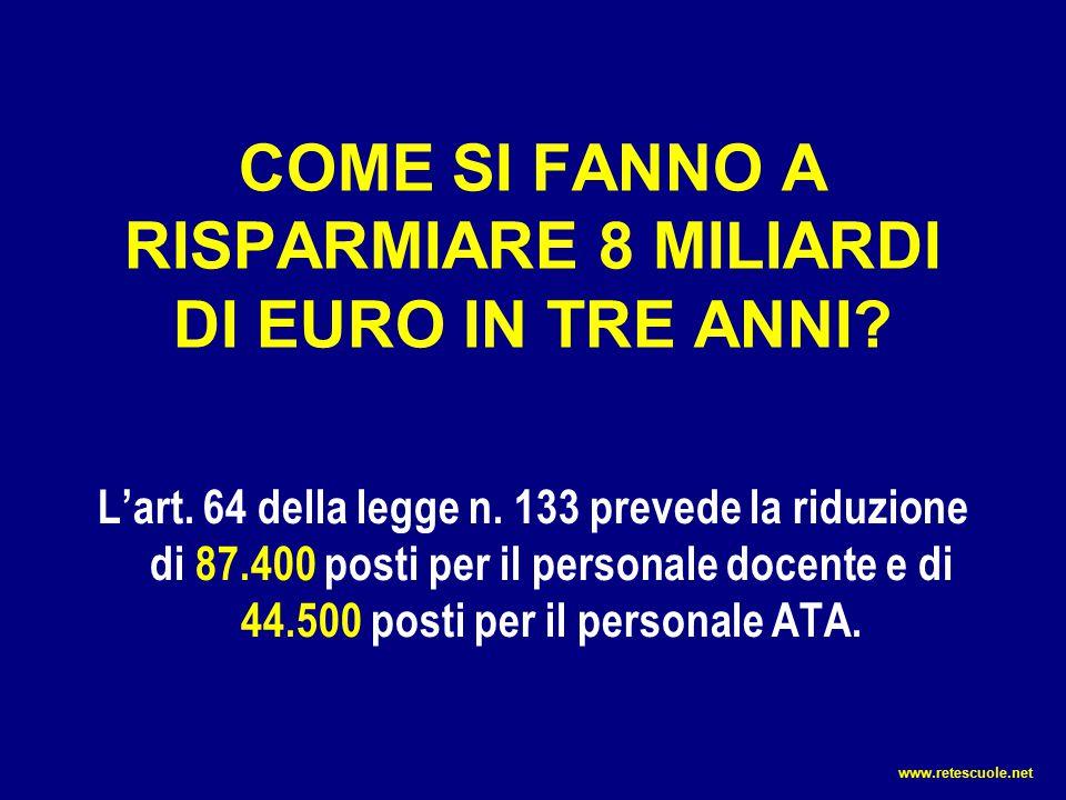 COME SI FANNO A RISPARMIARE 8 MILIARDI DI EURO IN TRE ANNI