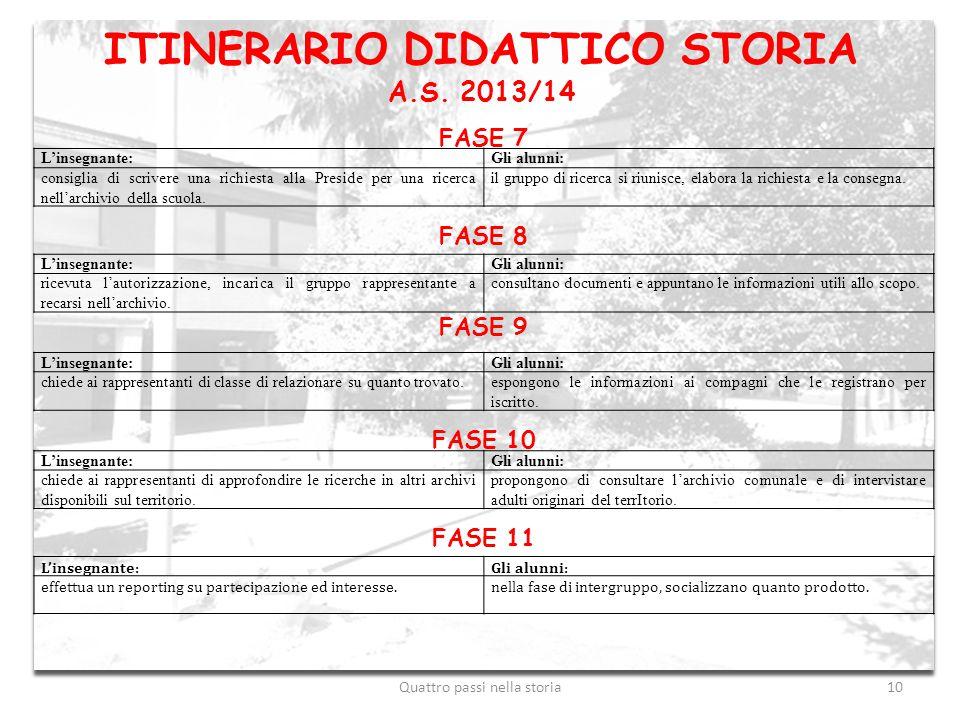 ITINERARIO DIDATTICO STORIA A.S. 2013/14