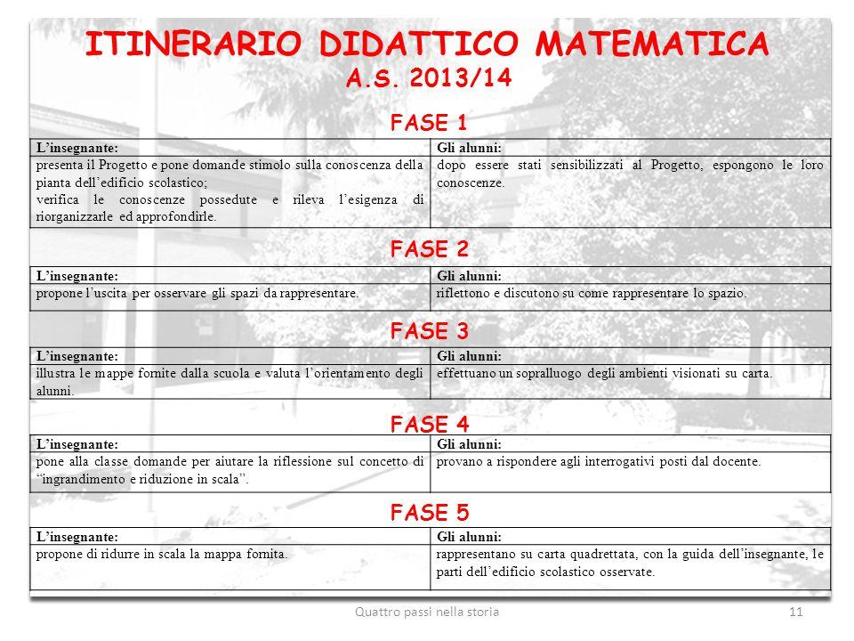 ITINERARIO DIDATTICO MATEMATICA A.S. 2013/14
