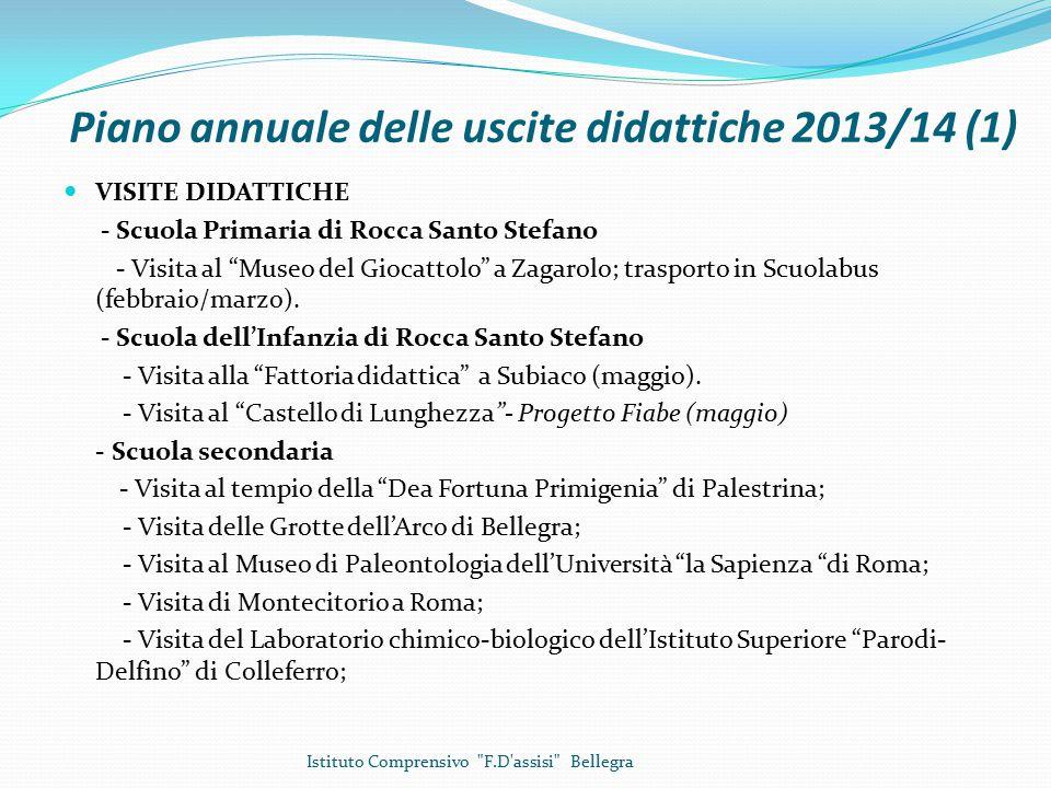 Piano annuale delle uscite didattiche 2013/14 (1)