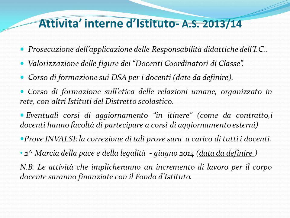Attivita' interne d'Istituto- A.S. 2013/14