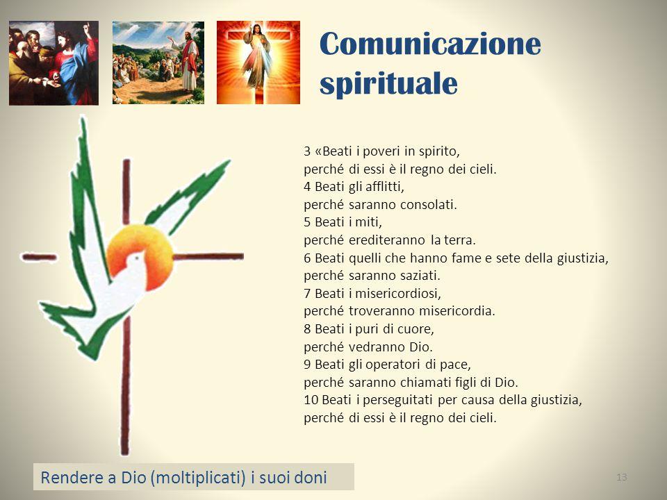 Comunicazione spirituale