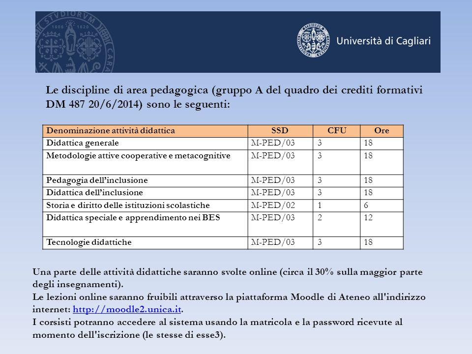 Le discipline di area pedagogica (gruppo A del quadro dei crediti formativi DM 487 20/6/2014) sono le seguenti: