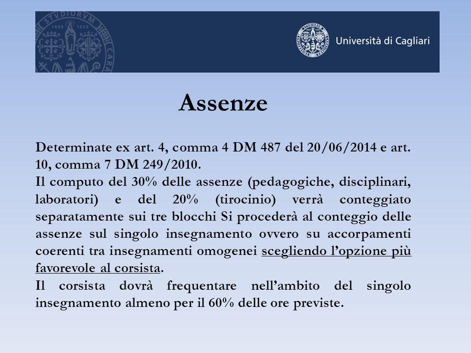 Assenze Determinate ex art. 4, comma 4 DM 487 del 20/06/2014 e art. 10, comma 7 DM 249/2010.