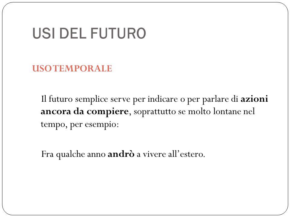 USI DEL FUTURO USO TEMPORALE