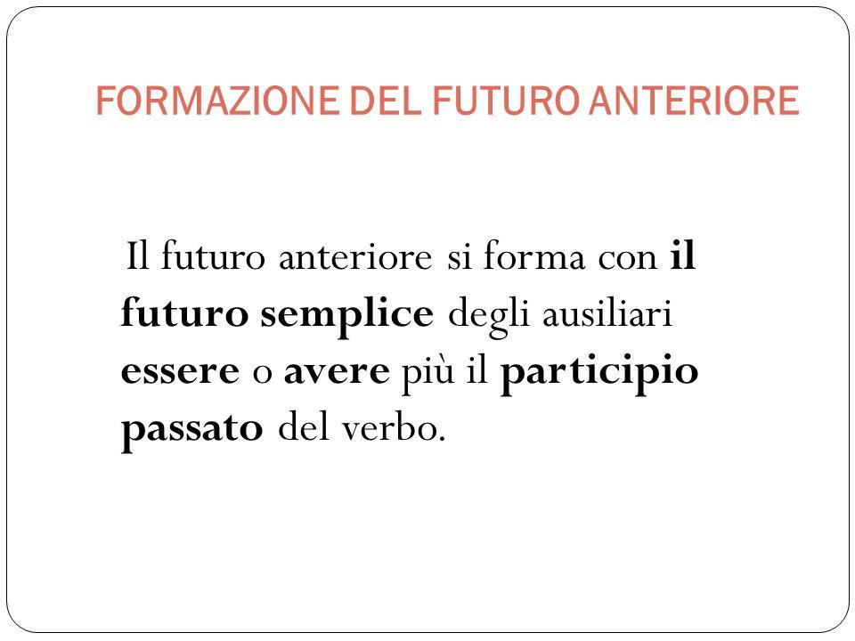 FORMAZIONE DEL FUTURO ANTERIORE