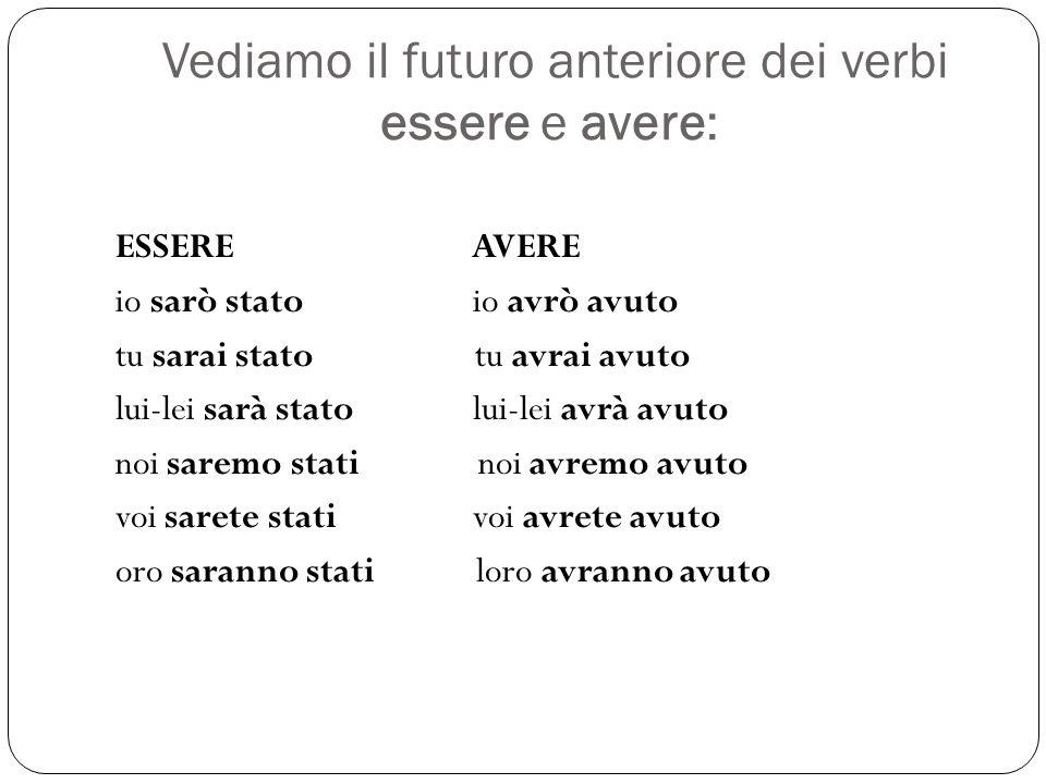 Vediamo il futuro anteriore dei verbi essere e avere: