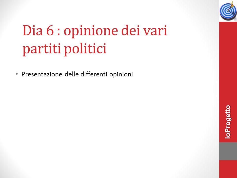Dia 6 : opinione dei vari partiti politici