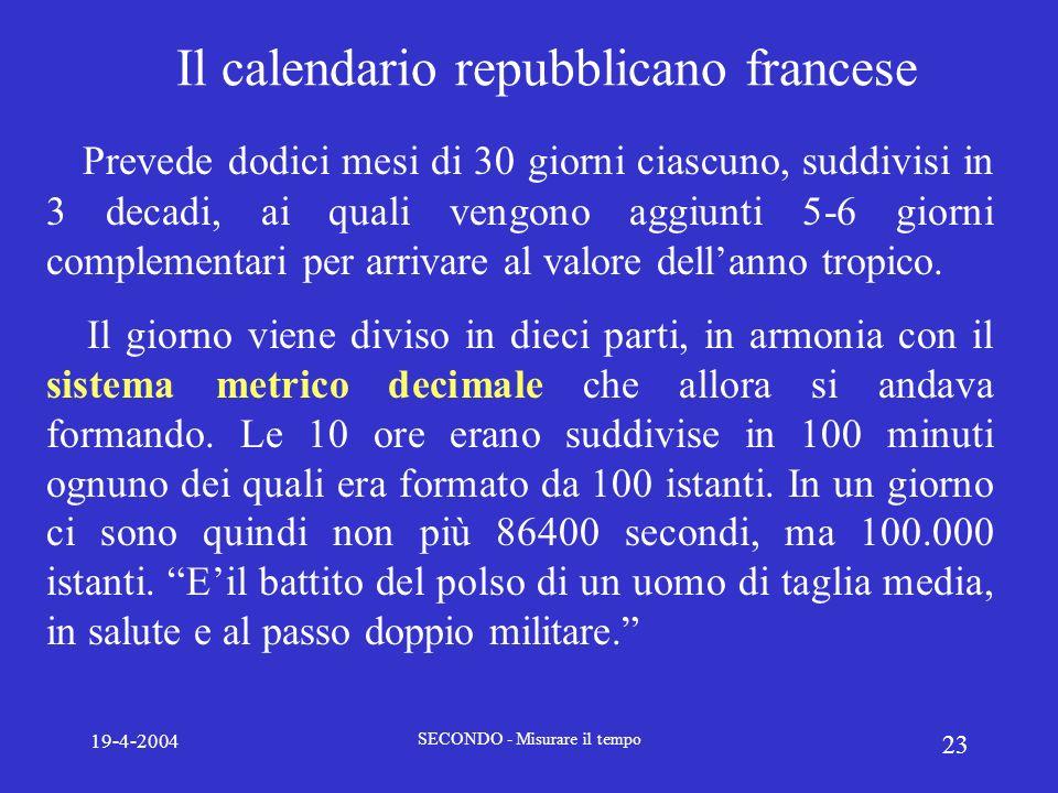 Il calendario repubblicano francese