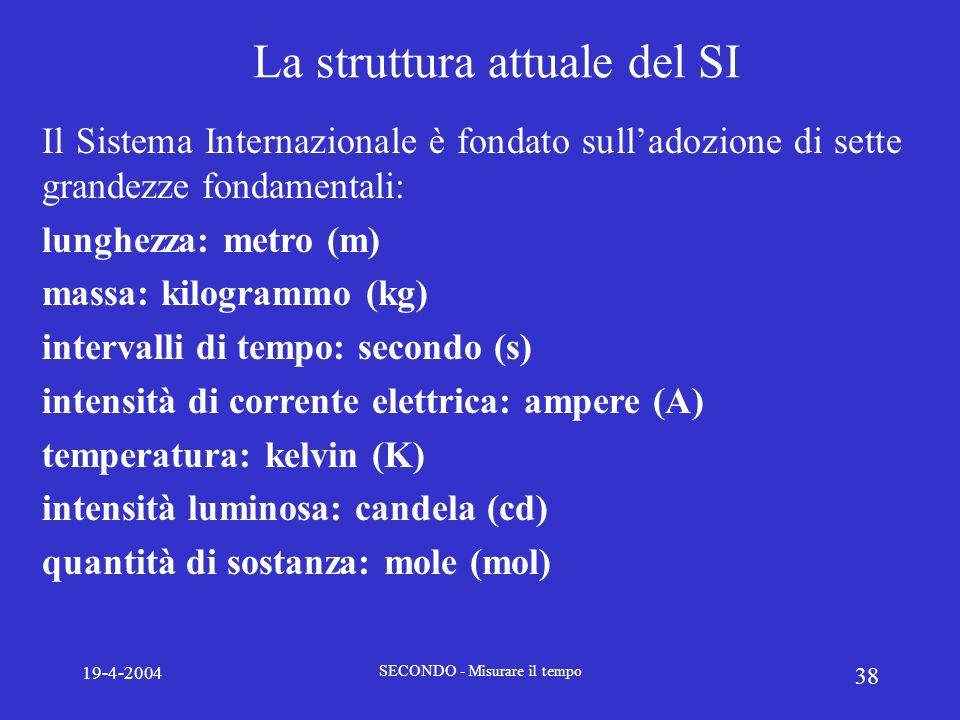 La struttura attuale del SI