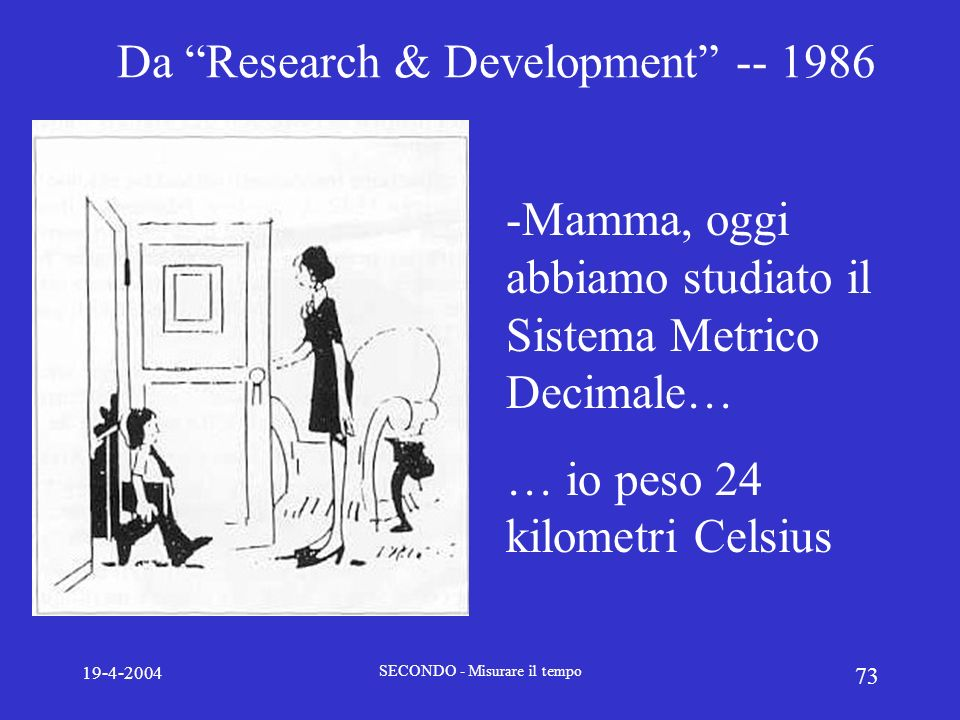 Da Research & Development -- 1986