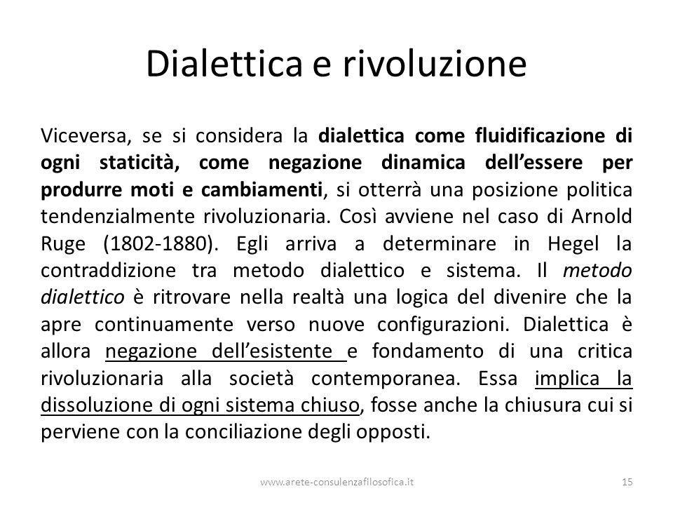 Dialettica e rivoluzione