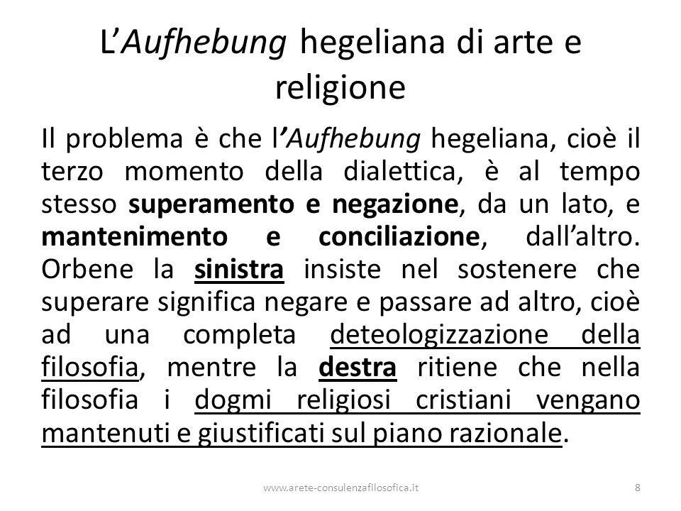 L'Aufhebung hegeliana di arte e religione