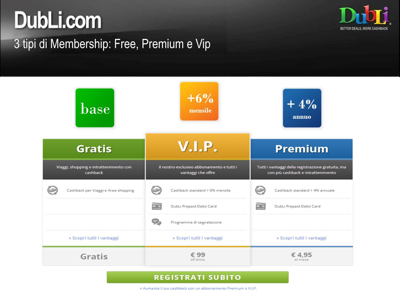 ++6% base Base +6% + 4% 3 tipi di Membership: Free, Premium e Vip
