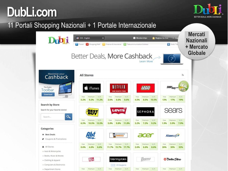 11 Portali Shopping Nazionali + 1 Portale Internazionale