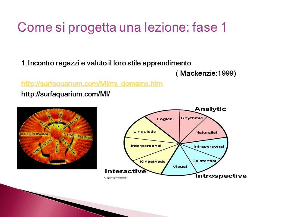 Come si progetta una lezione: fase 1
