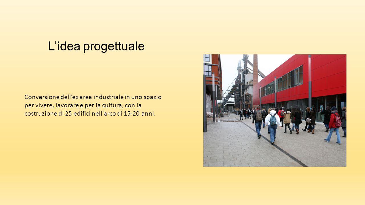 L'idea progettuale