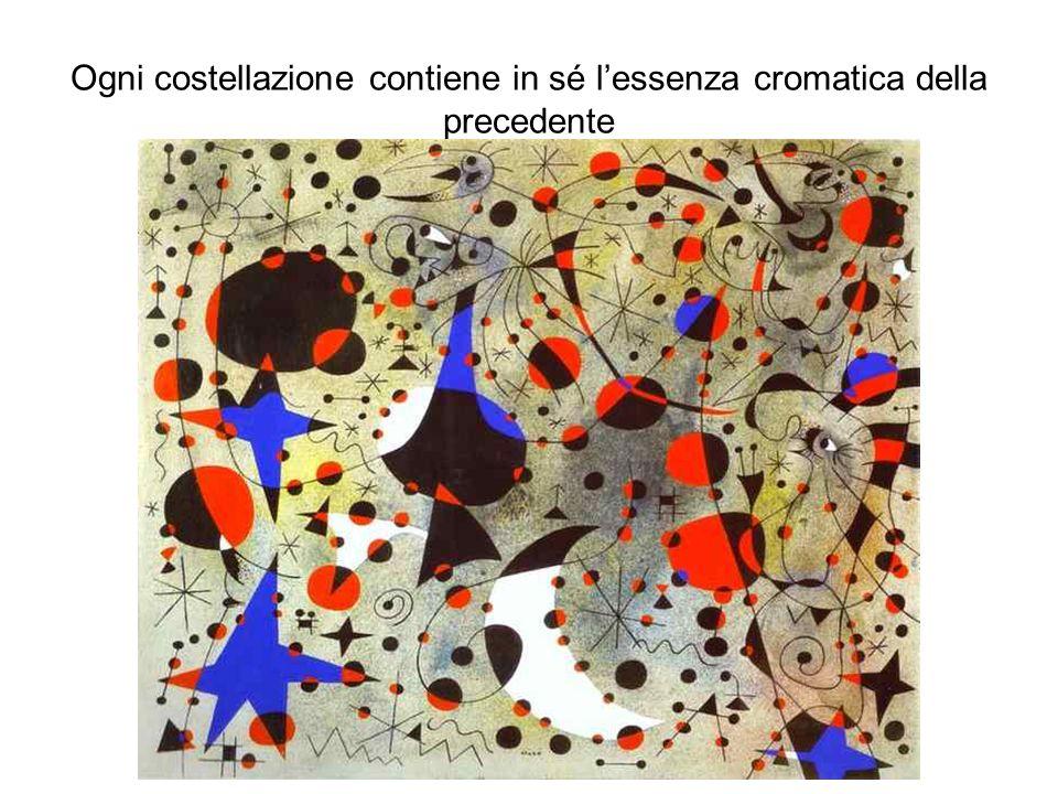 Ogni costellazione contiene in sé l'essenza cromatica della precedente