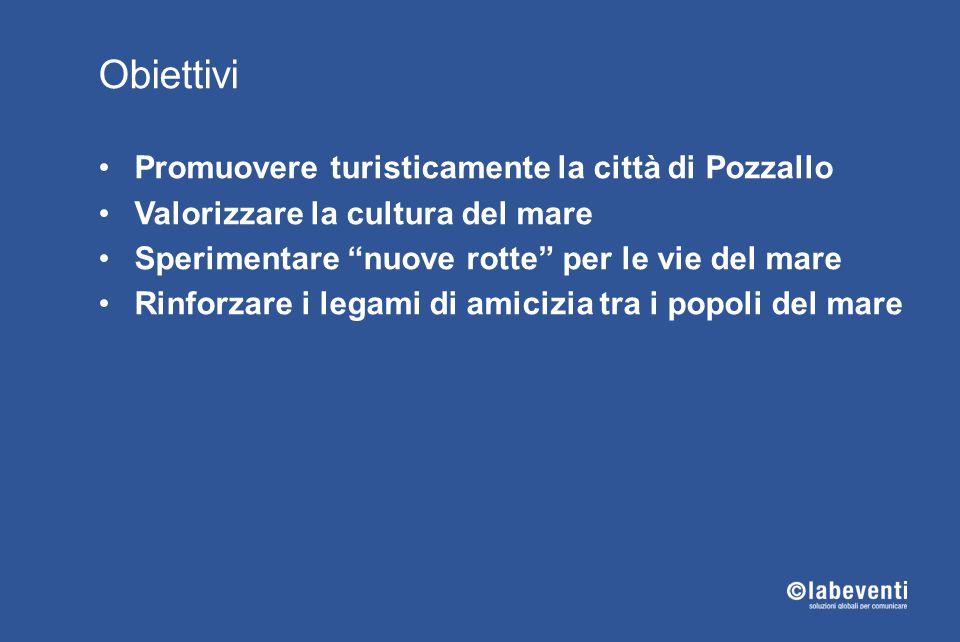 Obiettivi Promuovere turisticamente la città di Pozzallo