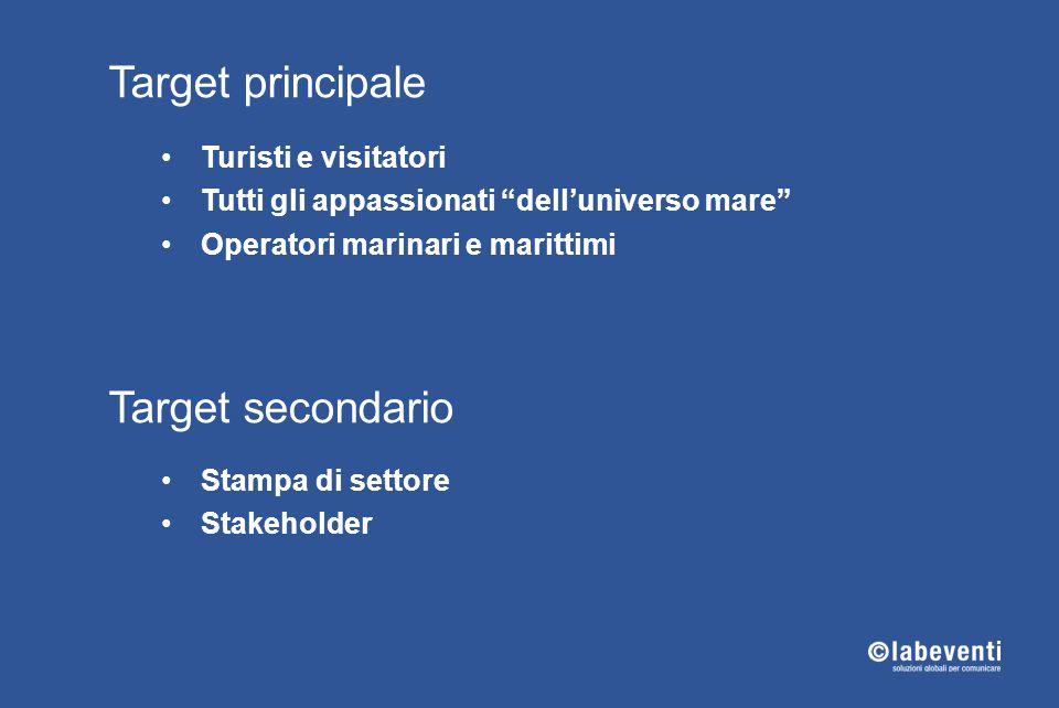 Target principale Target secondario Turisti e visitatori