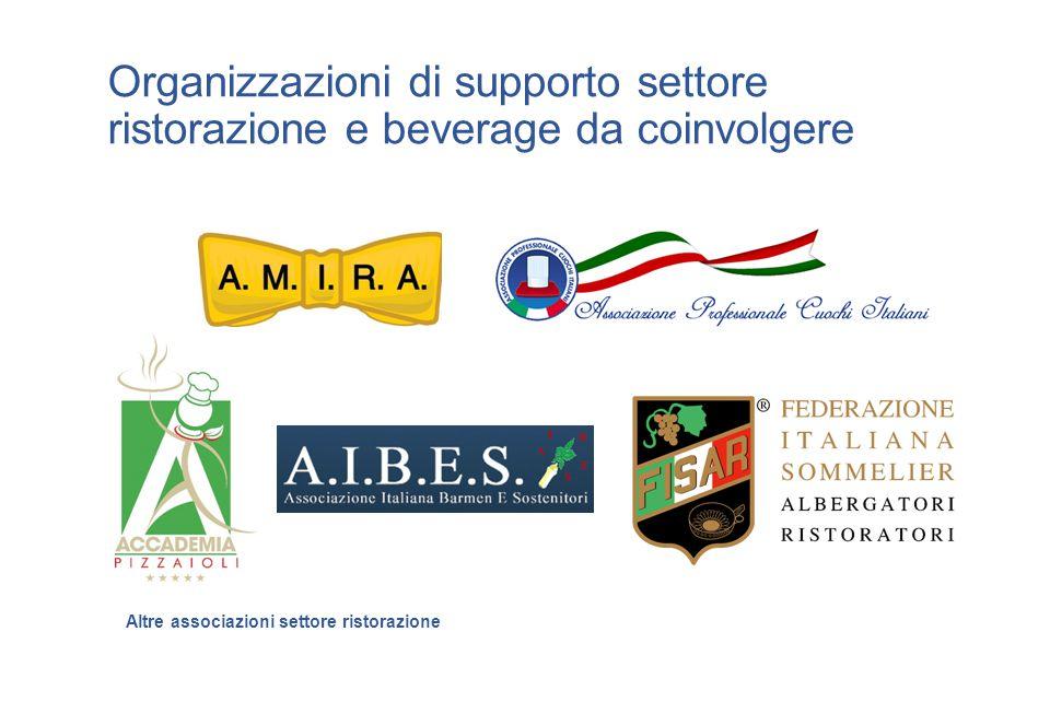 Altre associazioni settore ristorazione