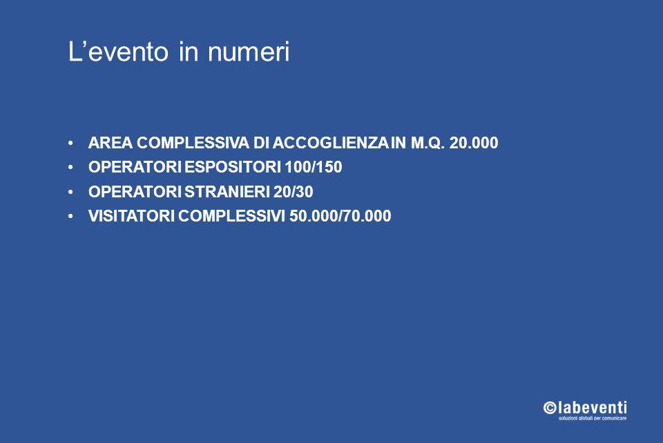 L'evento in numeri AREA COMPLESSIVA DI ACCOGLIENZA IN M.Q. 20.000