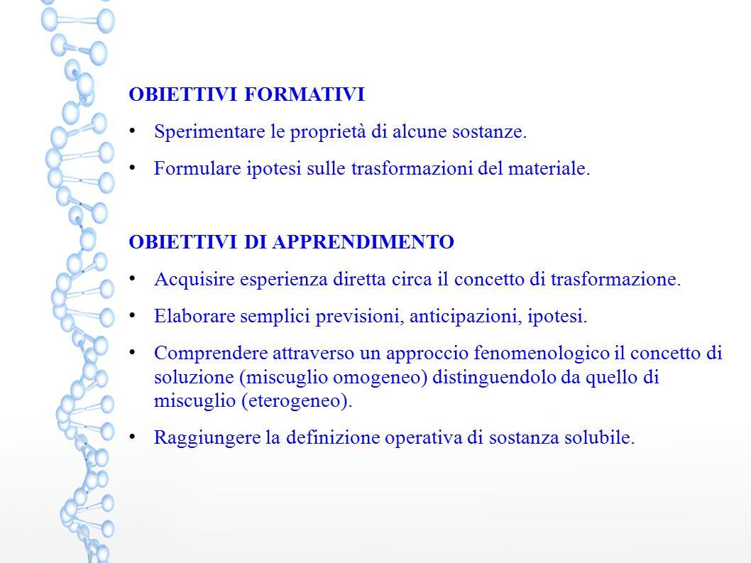 OBIETTIVI FORMATIVI Sperimentare le proprietà di alcune sostanze. Formulare ipotesi sulle trasformazioni del materiale.