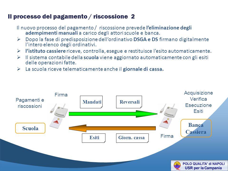 Il processo del pagamento / riscossione 2