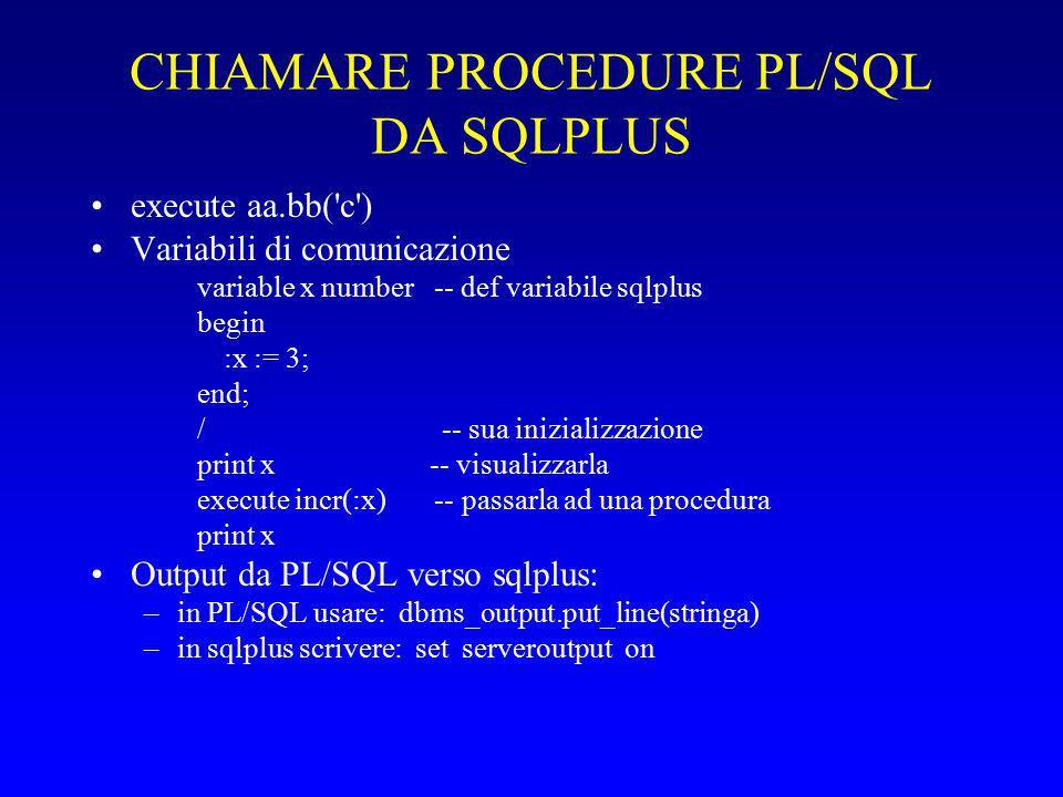 CHIAMARE PROCEDURE PL/SQL DA SQLPLUS