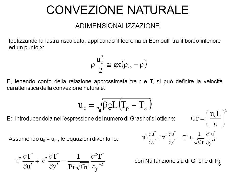 CONVEZIONE NATURALE ADIMENSIONALIZZAZIONE