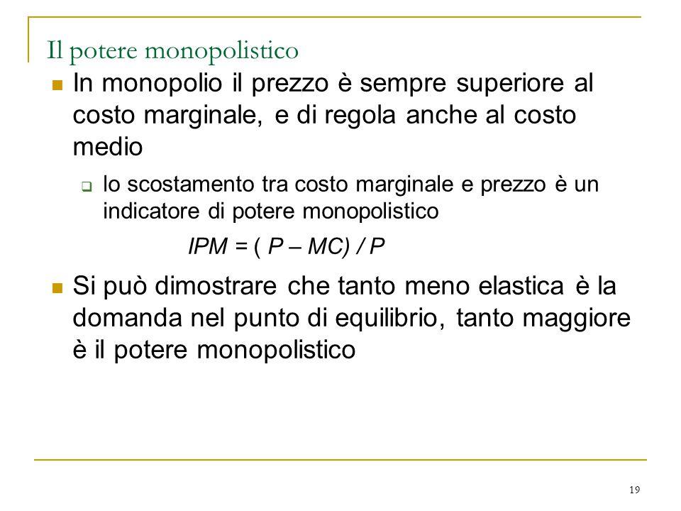 Il potere monopolistico