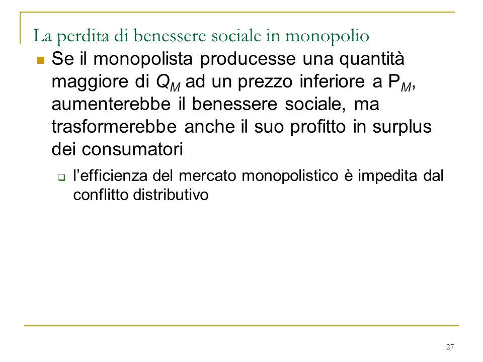 La perdita di benessere sociale in monopolio