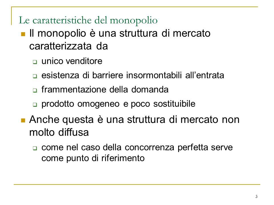 Le caratteristiche del monopolio