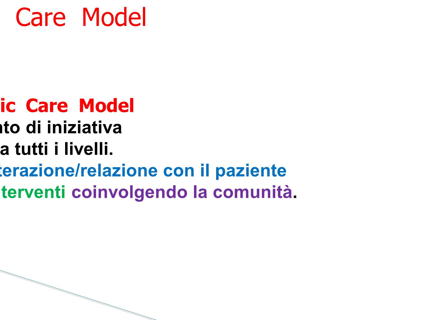 Chronic Care Model Nel Chronic Care Model l'intervento di iniziativa