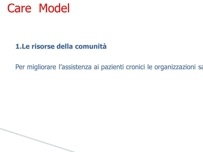 Chronic Care Model 1.Le risorse della comunità