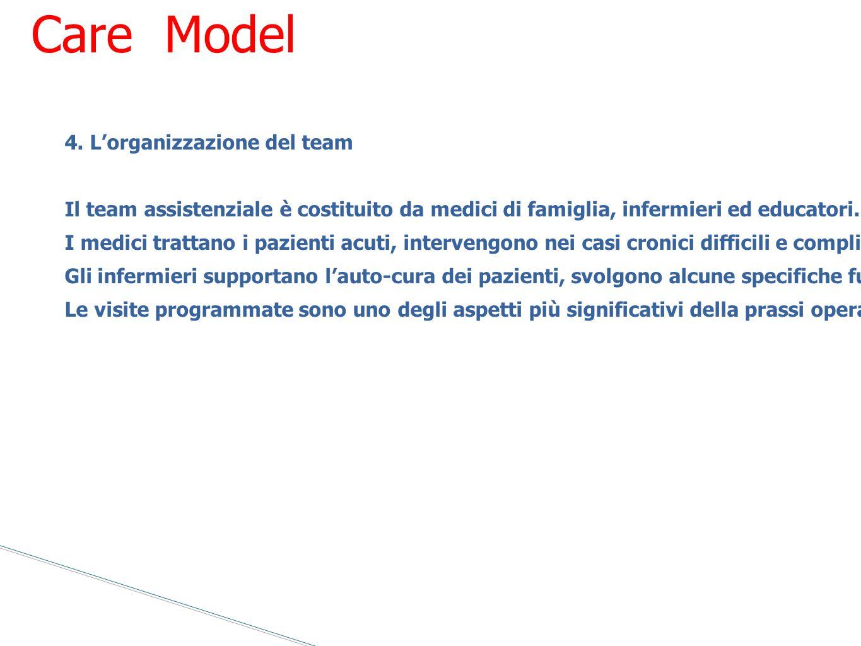 Chronic Care Model 4. L'organizzazione del team