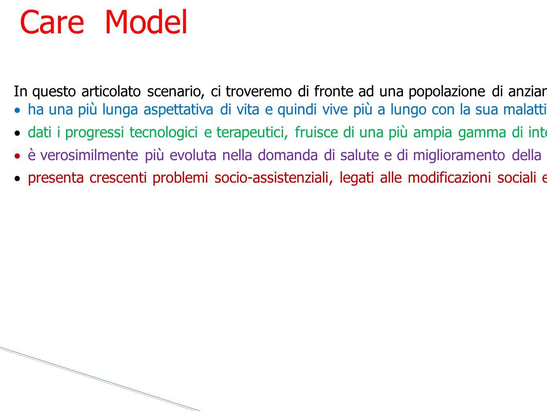 Chronic Care Model In questo articolato scenario, ci troveremo di fronte ad una popolazione di anziani che: