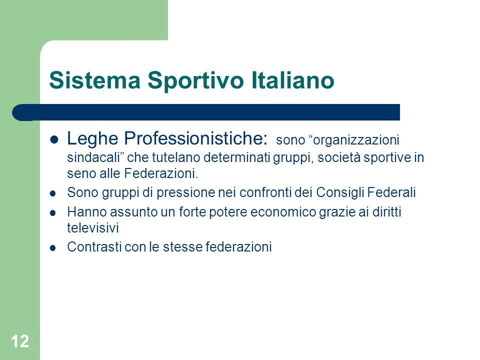 Sistema Sportivo Italiano
