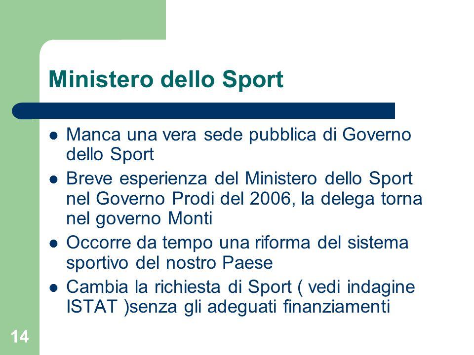 Ministero dello Sport Manca una vera sede pubblica di Governo dello Sport.