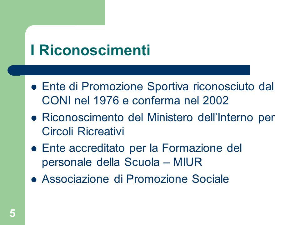 I Riconoscimenti Ente di Promozione Sportiva riconosciuto dal CONI nel 1976 e conferma nel 2002.