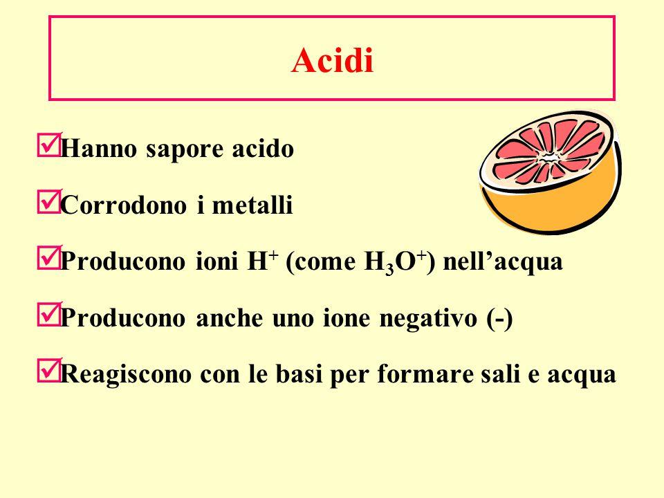 Acidi Hanno sapore acido Corrodono i metalli