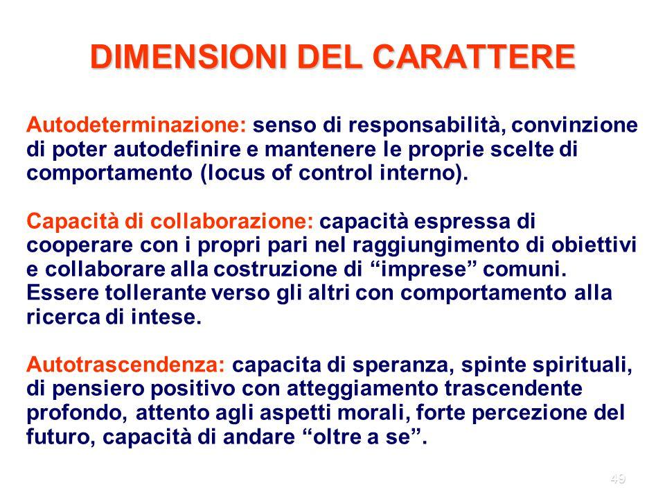DIMENSIONI DEL CARATTERE