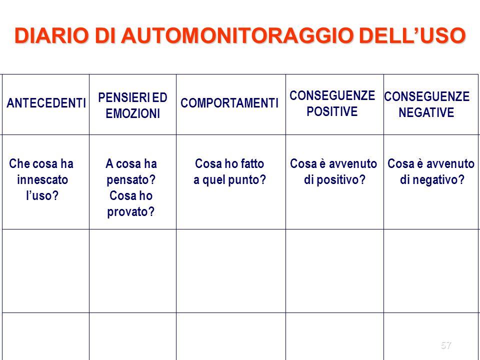 DIARIO DI AUTOMONITORAGGIO DELL'USO