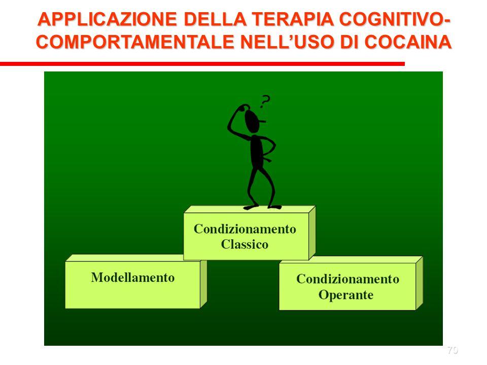 APPLICAZIONE DELLA TERAPIA COGNITIVO-COMPORTAMENTALE NELL'USO DI COCAINA