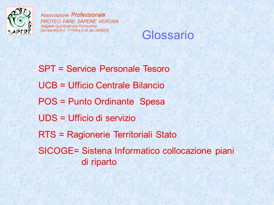 Glossario SPT = Service Personale Tesoro