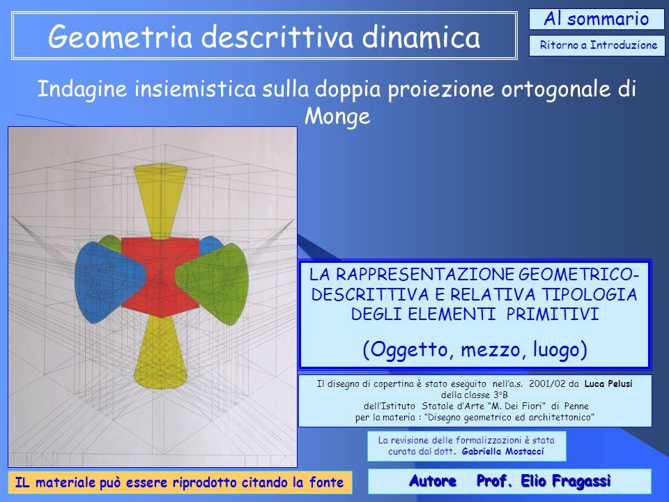 Geometria descrittiva dinamica