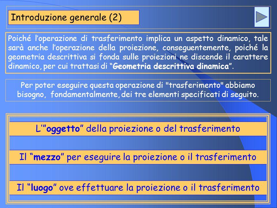 Introduzione generale (2)