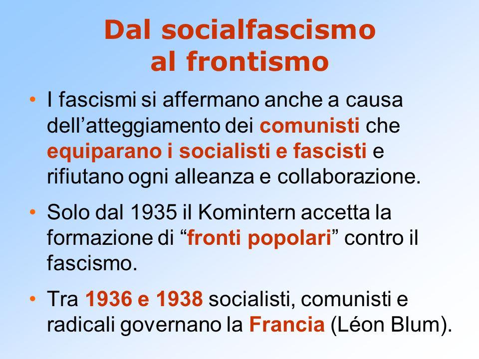 Dal socialfascismo al frontismo