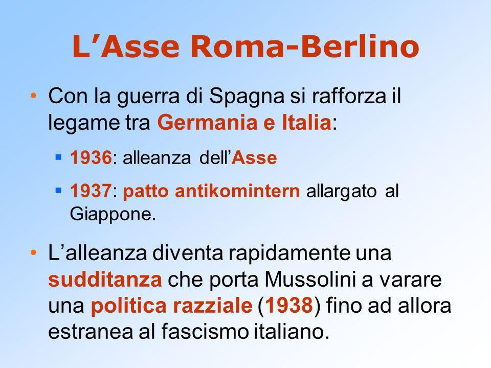 L'Asse Roma-Berlino Con la guerra di Spagna si rafforza il legame tra Germania e Italia: 1936: alleanza dell'Asse.